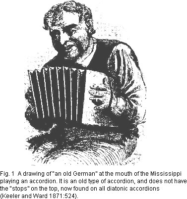 Introduction and Use of Accordions in Cajun Music