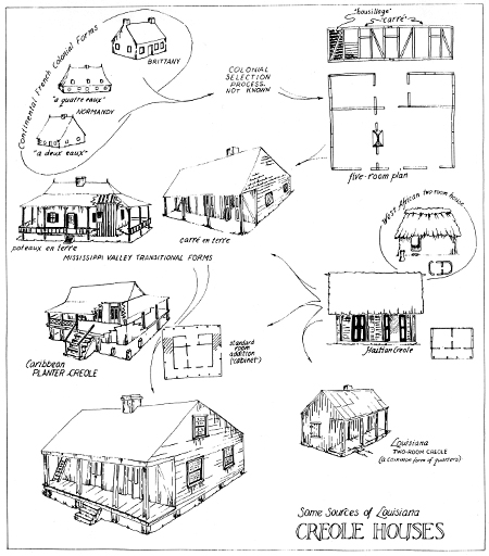 on rural farm house plans dog trot.html
