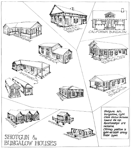 Louisiana Folk Houses on celtic house plans, louisiana acadian floor plans, miller house plans, southern house plans, evangeline house plans, georgian style house plans, malibu house plans, polish house plans, country house plans, mason house plans, sheridan house plans, cottage house plans, creole style house plans, wave house plans, louisiana house plans, oakland house plans, rustic house plans, cajun house plans, mediterranean house plans,